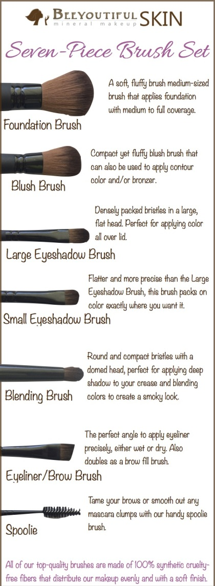 BeeyoutifulSkin Makeup Brushes