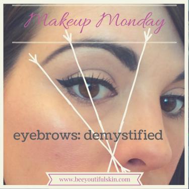 #MakeupMonday: Eyebrows, Demystified! from BeeyoutifulSkin.com